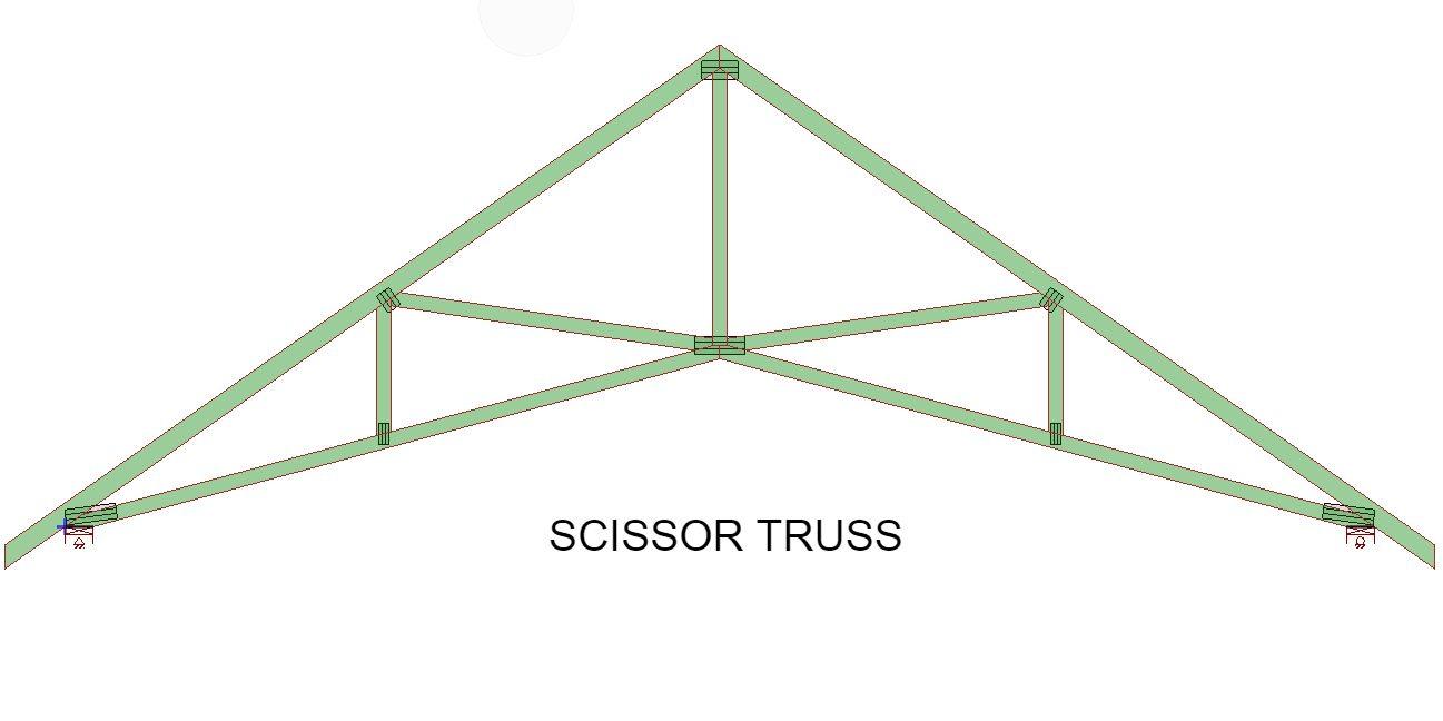 Scissor Trusses Perran Trusses